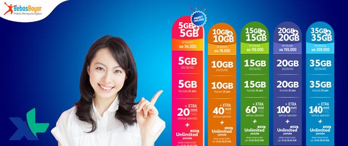 Beli Paket Internet XL 4G Murah - Bebasbayar